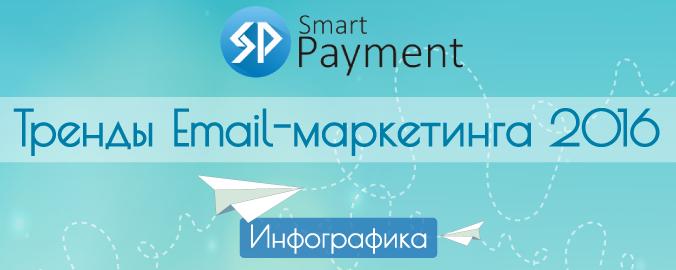 Тренды E-mail-маркетинга 2016 года (Инфографика)